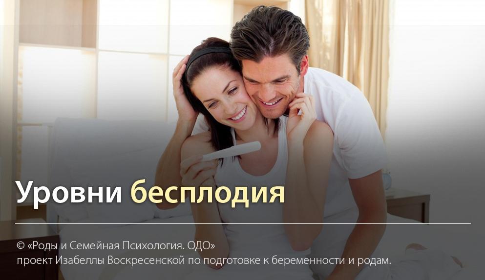УРОВНИ БЕСПЛОДИЯ Изабелла Воскресенская